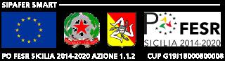 PO FESR SICILIA 2014-2020 AZIONE 1.1.2